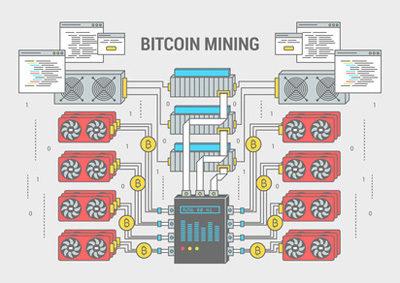 Cos'è il mining di criptovaluta e quali vantaggi offre